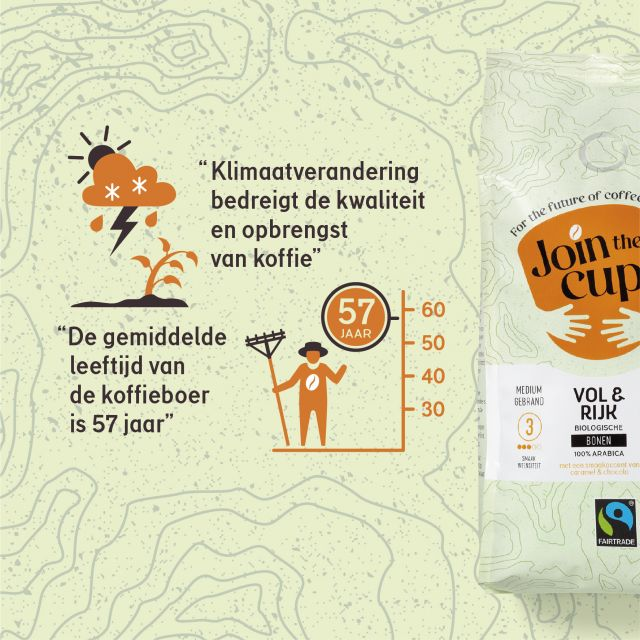 YDR AholdDelhaizeCoffee Join the Cup 04